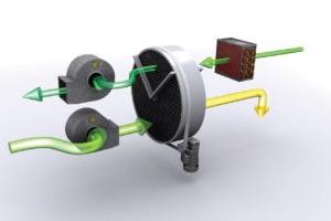 Condair ilmankuivaajat ilmavirroille 50 – 30 000m³/h.